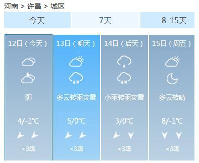 驻马店:明天雨夹雪