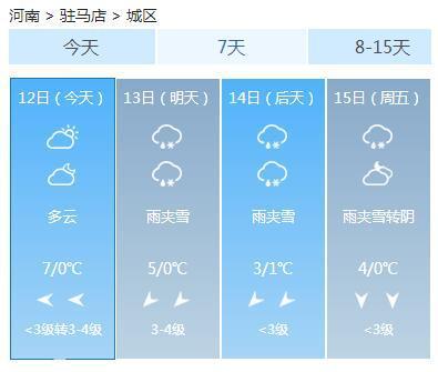 周口:明天雨夹雪