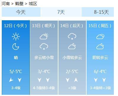 濮阳:明天小雪