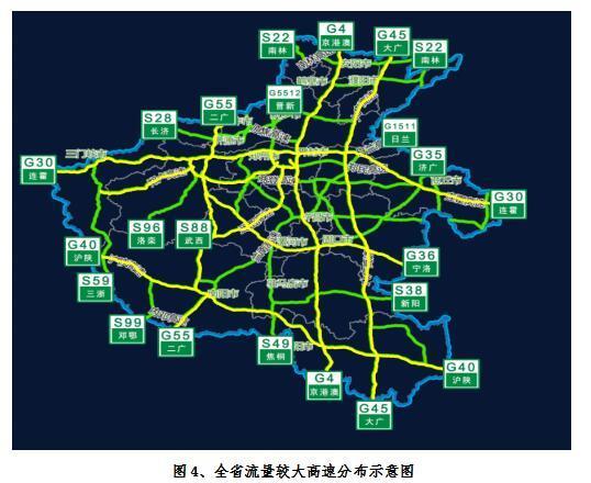 图4、全省流量较大高速分布示意图