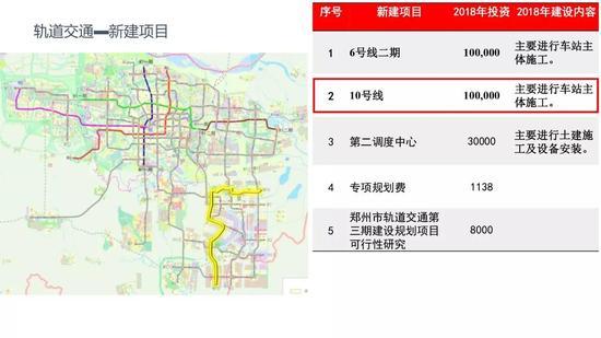 2、高速公路及国省干道