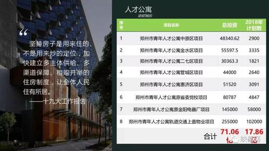 10、市内5区及开发区城建计划