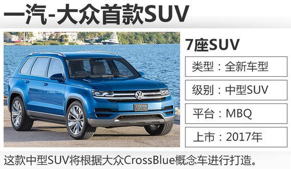 一汽-大众将在明年推出的首款SUV-一汽 大众打造 掀背 车家族 推4款高清图片