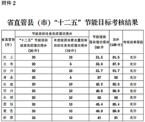 2015年河南鹤壁职称英语成绩单发放时间 :8月26日图片