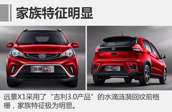 吉利全新小SUV远景X1今日正式发布高清图片
