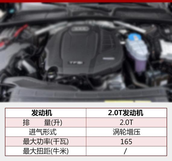 奥迪A6L新增2.0T版本 有望于年内上市