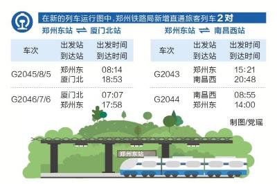 郑州铁路局将实行新列车运行图 去厦门首开缩短18小时