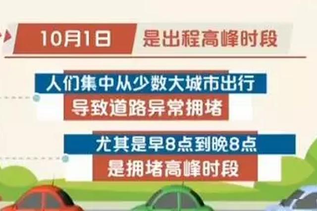 国庆假期全国十大拥堵路段预测出炉 这些地方最堵