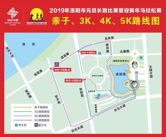 亲子、3K、4K、5K路线图