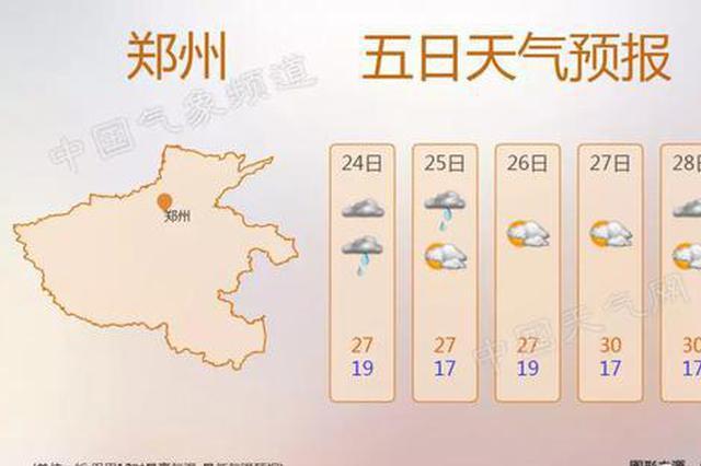 河南今日多地有大到暴雨 局部大暴雨伴有雷暴大风