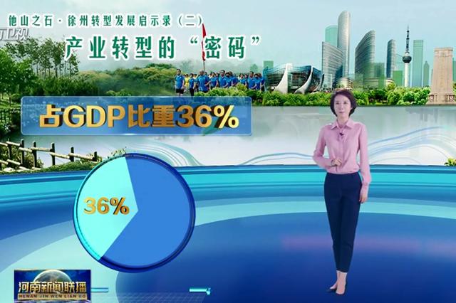 """河南广电《徐州转型发展启示录》:徐州产业转型的""""密码"""""""
