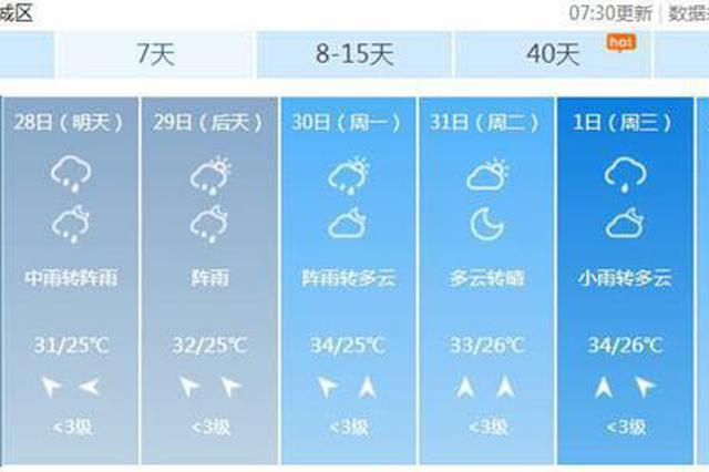 雨水中断郑州持续12日高温 今起河南局部频繁大暴雨