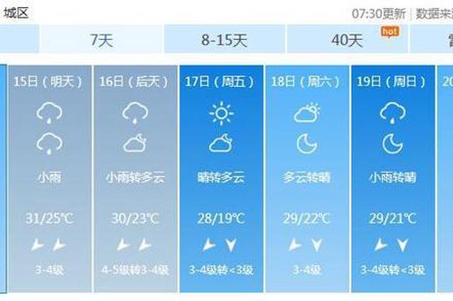 """台风""""摩羯""""跑偏!郑州无雨天晴朗"""