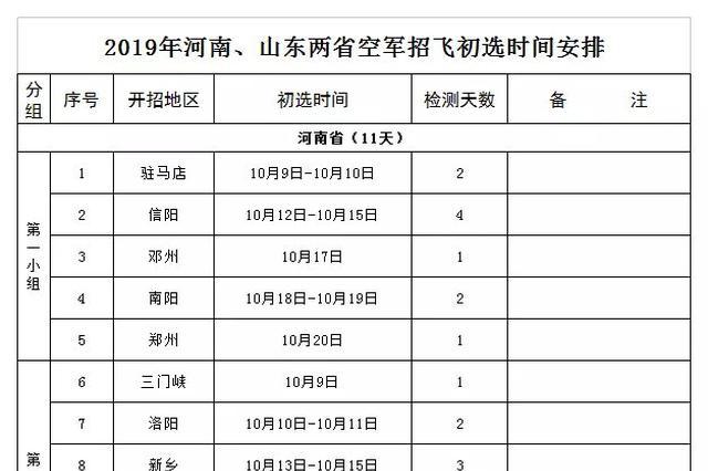 空军2019年河南招飞简章发布 10月9号起河南开始初选