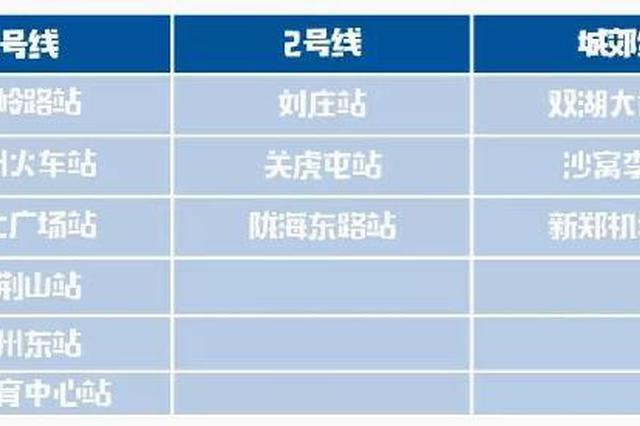 乘客们注意!21日郑州地铁高峰期将提前3个小时