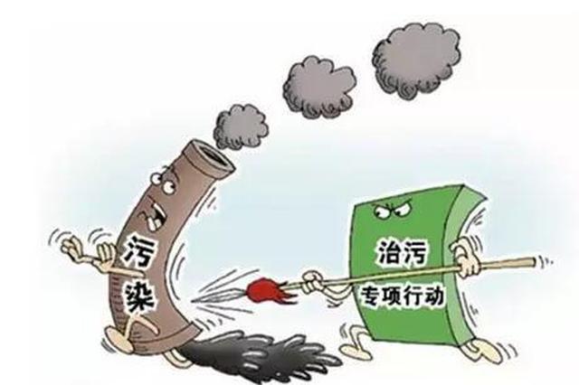 许昌三家企业违法排污被处罚 最高被罚25万