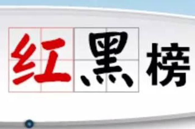 """河南:9月份环境质量""""红黑榜"""" 南阳获奖202万"""