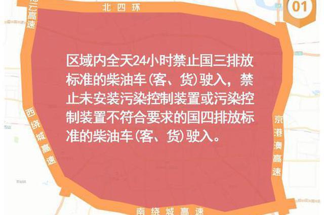 """@郑州货车车主:21日起绕城高速以内""""国三柴油车""""禁"""