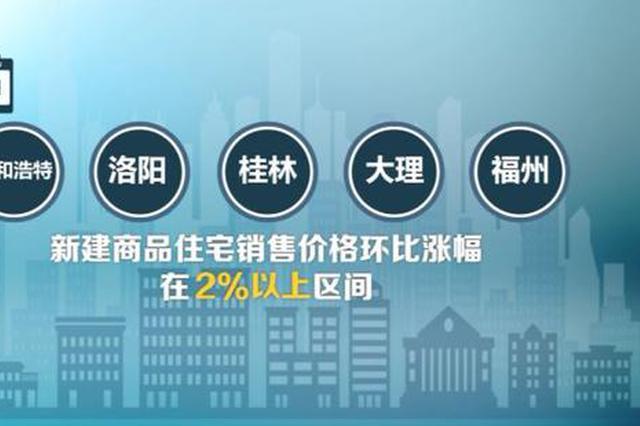 刚刚 最新70城房价公布!这17个城市二手房价格降了