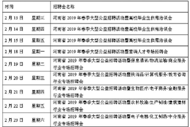 5万岗位1440家用人单位 河南2019春季公益招聘会来啦