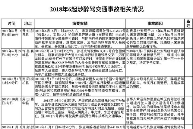 河南交警春节提醒:亲朋好友团聚 别让酒驾搅局