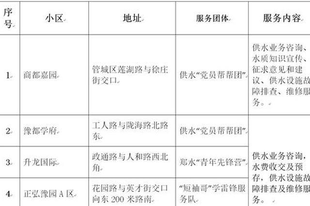 这10个社区福利到!3月22日上午,郑州供水上门服务了