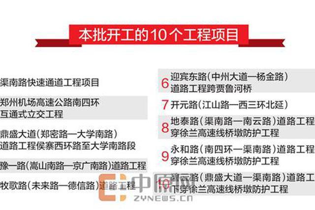 郑州又开建10条路 详细位置公布 看看路过你家不?