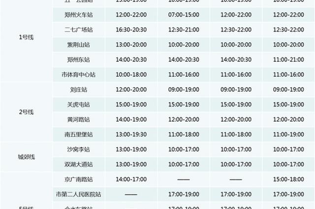 高考期间 郑州考生及家长可免费坐地铁
