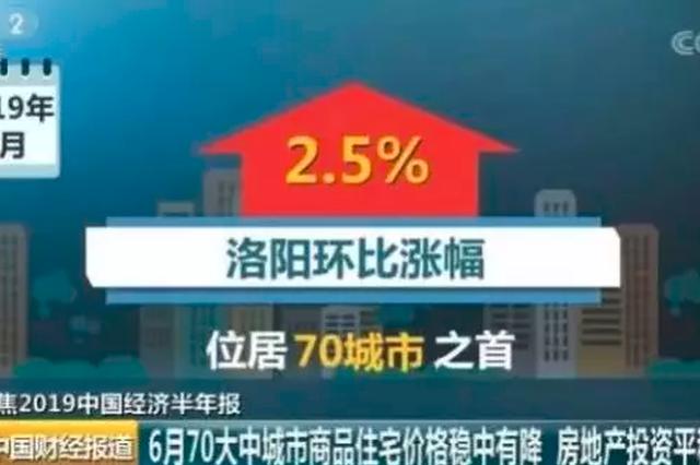 河南18地市房价排行榜出炉 看看你的家乡排第几位