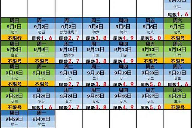 又是调休又是中秋放假 郑州9月限行日历变化大