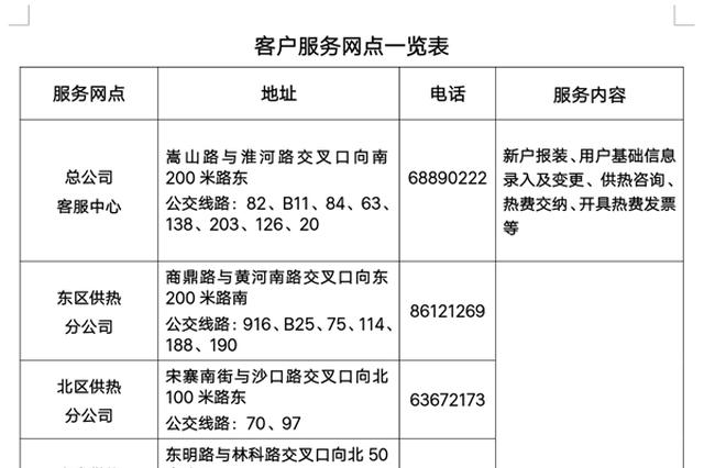 郑州2019-2020采暖期热费交纳即日开启 这份交费攻略请收好