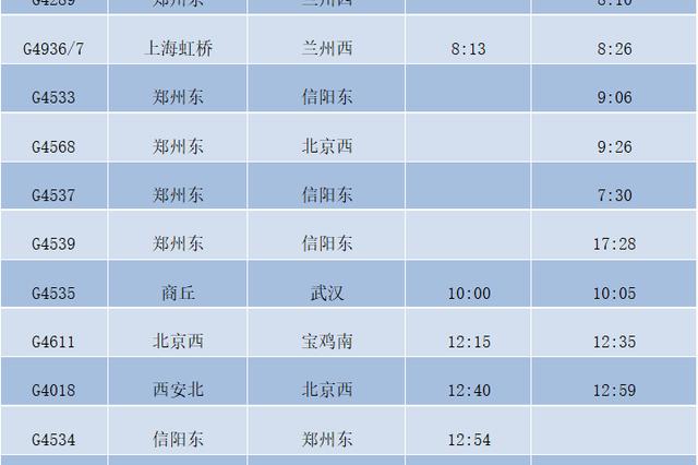 中秋将至 郑州东站加开80趟临客方便旅客出行