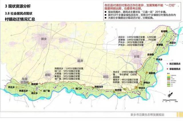 新鄉沿黃生態帶發展規劃公布 這91個村將搬遷