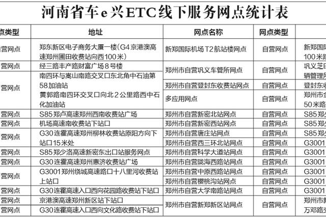 郑州取消ETC单卡用户通行郑州高速公路免费政策