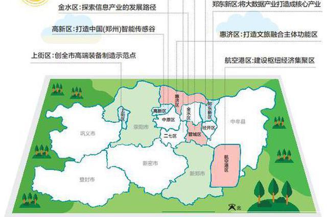 2025年郑州变啥样?东强 南动 西美 北静 中优