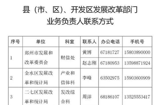 郑州市发改委通知:符合条件的企业税收可减免!