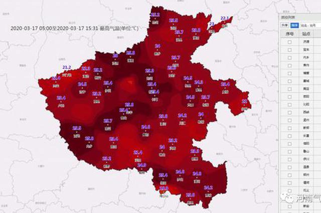 """高温要飙到28℃!河南要从春""""穿越""""到夏?"""