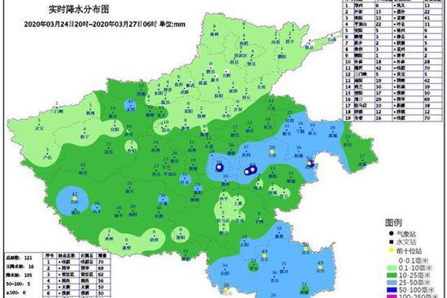 昨日河南出现大风天气 30日前需防范寒潮晚霜冻