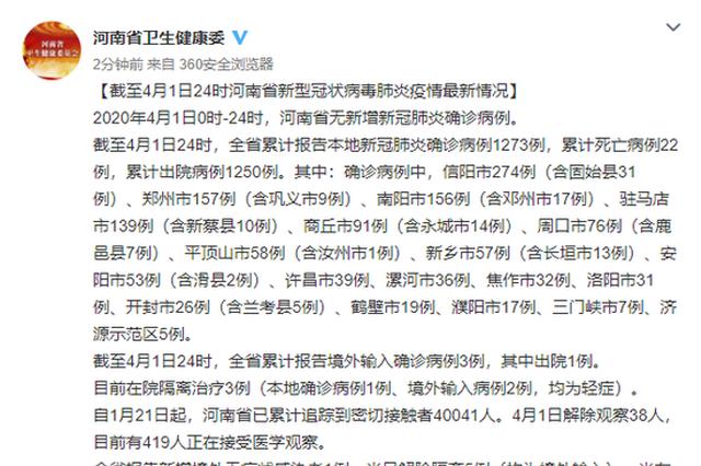 截至4月1日24时河南省新型冠状病毒肺炎疫情最新情况