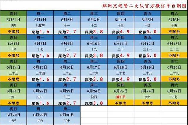 端午节期间 郑州机动车尾数限行规则调整通知来啦!