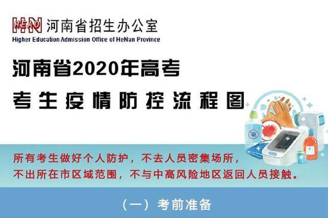 速看!河南省2020年高考考生疫情防控流程图来了