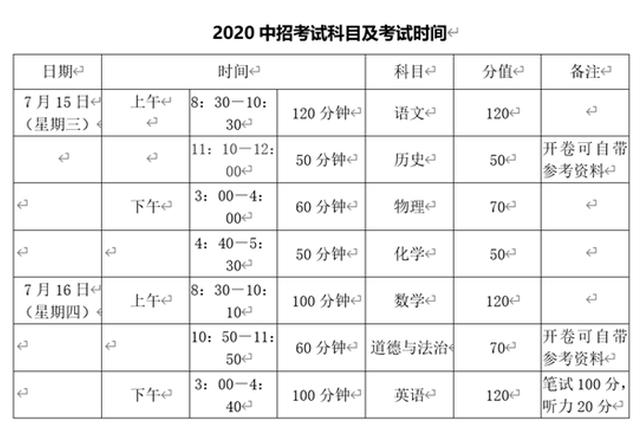 郑州市区近6万名考生 其中54890人报了普通高中