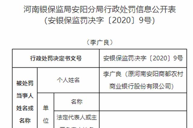 安阳商都农商行高管李广良被警告 取消高管任职资格5年