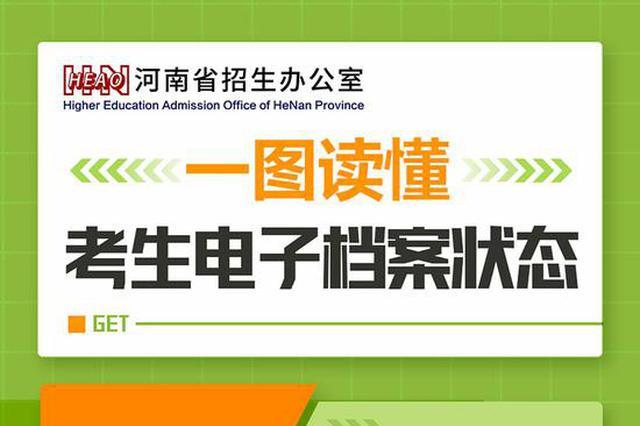 @河南考生 一图读懂电子档案状态 招办开展多渠道咨询服务
