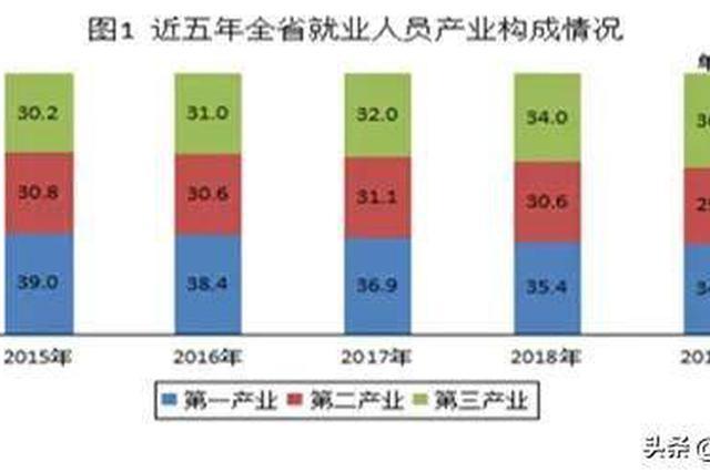 河南城镇非私营单位年均工资67268元 你达标了吗?