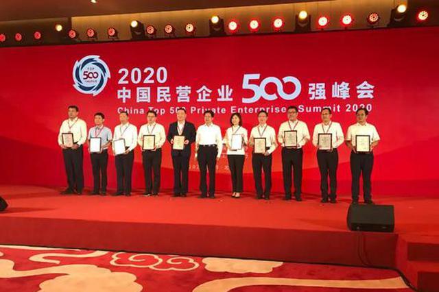 2020中国民营企业500强榜单出炉!15家豫企上榜