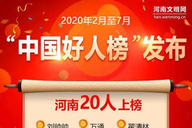 """2020年2月至7月""""中国好人榜""""发布 河南20名候选人全部上榜"""