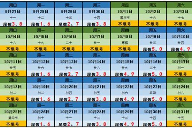 """快收藏!郑州十月限行日历+假期""""出游宝典""""来了"""