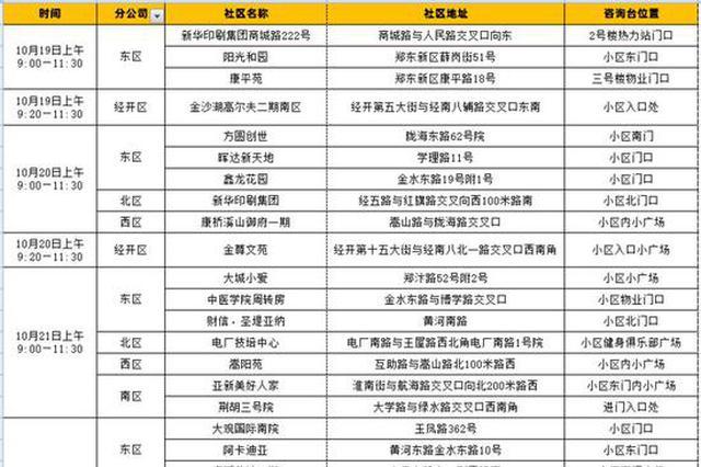 看名单!19日至25日郑州热力将走进42个小区现场服务