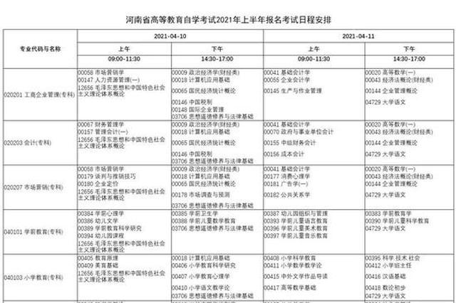 河南省高等教育自学考试2021年上半年报名考试日程安排
